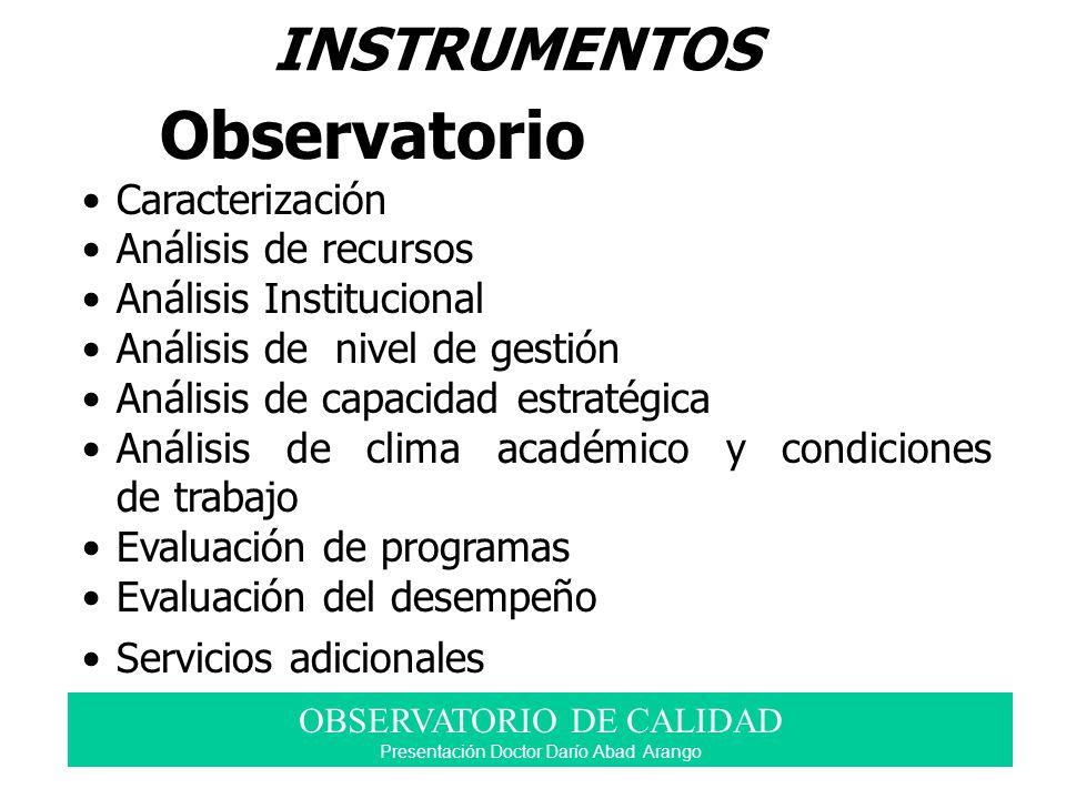 Observatorio Caracterización Análisis de recursos Análisis Institucional Análisis de nivel de gestión Análisis de capacidad estratégica Análisis de cl