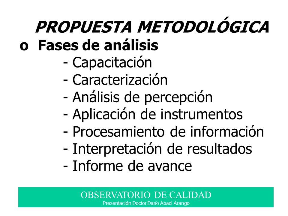 PROPUESTA METODOLÓGICA o Fases de análisis - Capacitación - Caracterización - Análisis de percepción - Aplicación de instrumentos - Procesamiento de i