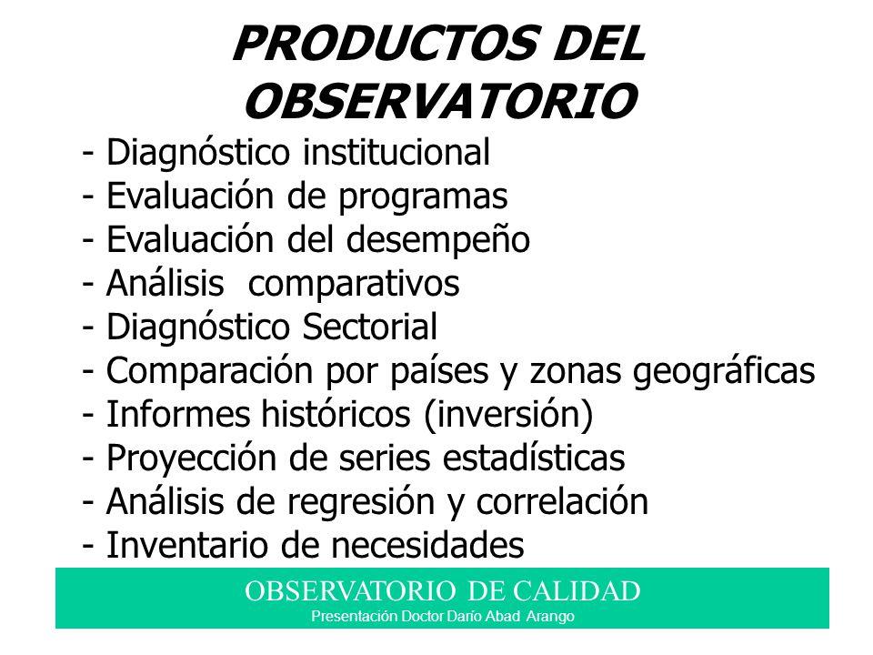 PRODUCTOS DEL OBSERVATORIO - Diagnóstico institucional - Evaluación de programas - Evaluación del desempeño - Análisis comparativos - Diagnóstico Sect