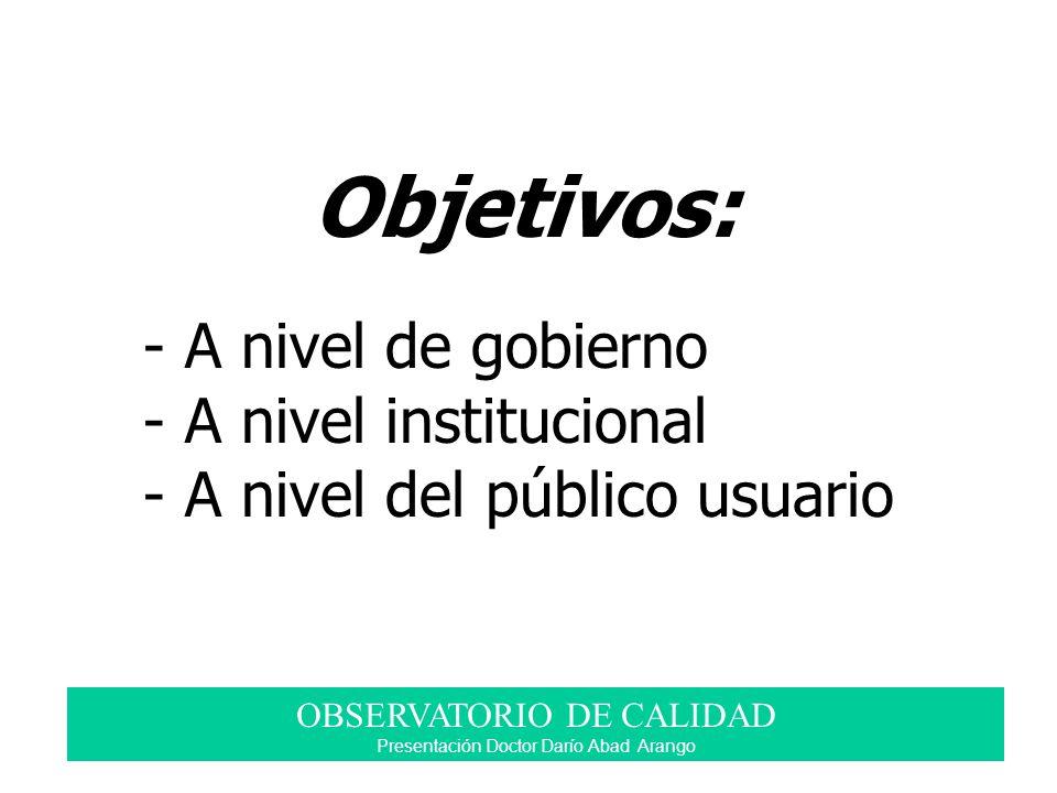 Objetivos: - A nivel de gobierno - A nivel institucional - A nivel del público usuario OBSERVATORIO DE CALIDAD Presentación Doctor Darío Abad Arango