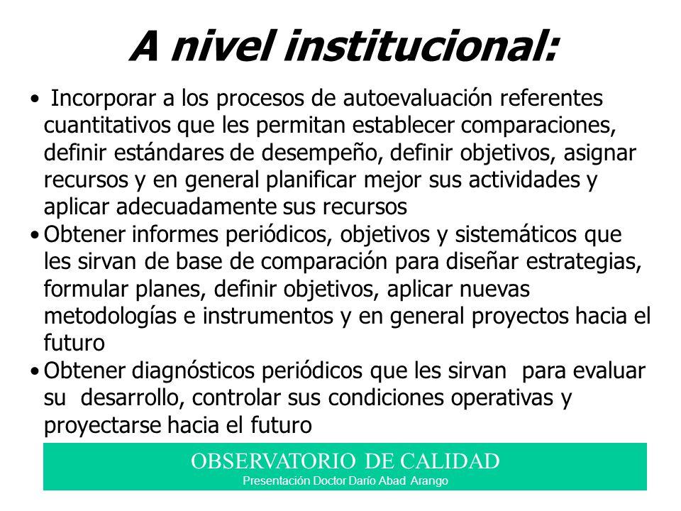 A nivel institucional: OBSERVATORIO DE CALIDAD Presentación Doctor Darío Abad Arango Incorporar a los procesos de autoevaluación referentes cuantitati