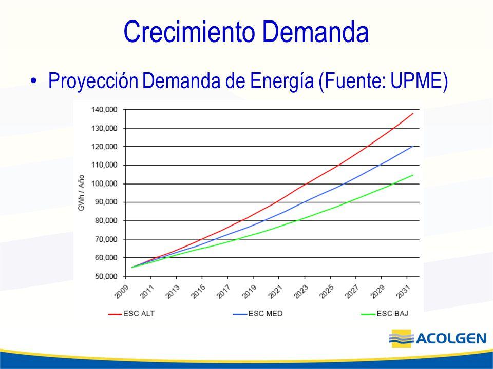Crecimiento Demanda Proyección Demanda de Energía (Fuente: UPME)