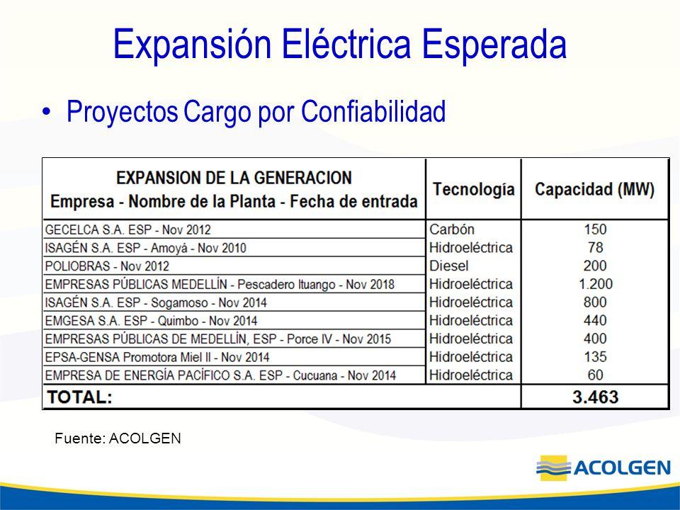 Expansión Eléctrica Esperada Proyectos Cargo por Confiabilidad Fuente: ACOLGEN