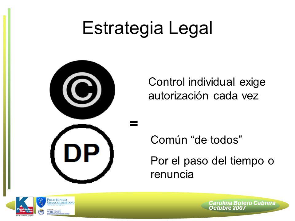 Carolina Botero Cabrera Octubre 2007 Estrategia Legal Control individual exige autorización cada vez = Común de todos Por el paso del tiempo o renuncia