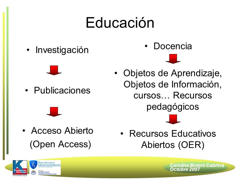 Carolina Botero Cabrera Octubre 2007 Educación Docencia Objetos de Aprendizaje, Objetos de Información, cursos… Recursos pedagógicos Recursos Educativos Abiertos (OER) Investigación Publicaciones Acceso Abierto (Open Access)