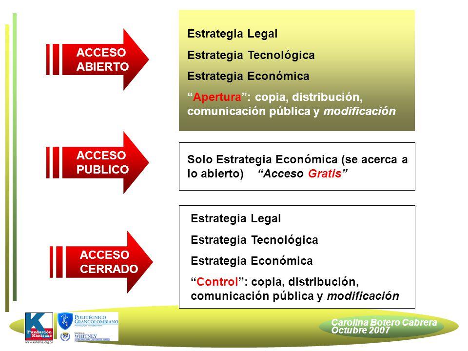 Carolina Botero Cabrera Octubre 2007 ACCESO ABIERTO ACCESO PUBLICO ACCESO CERRADO Estrategia Legal Estrategia Tecnológica Estrategia Económica Apertur