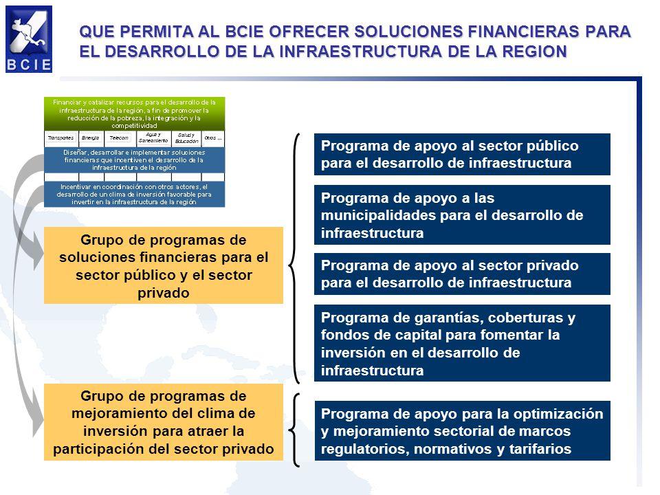 QUE PERMITA AL BCIE OFRECER SOLUCIONES FINANCIERAS PARA EL DESARROLLO DE LA INFRAESTRUCTURA DE LA REGION Programa de apoyo al sector público para el d