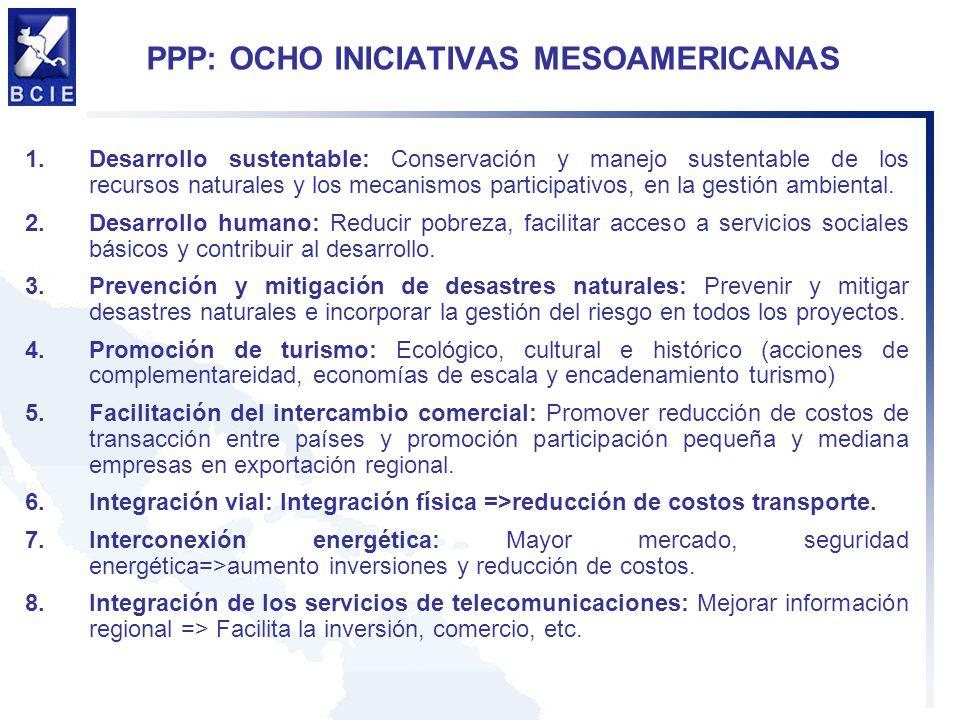 PPP: OCHO INICIATIVAS MESOAMERICANAS 1.Desarrollo sustentable: Conservación y manejo sustentable de los recursos naturales y los mecanismos participat