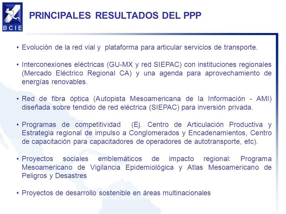 Evolución de la red vial y plataforma para articular servicios de transporte. Interconexiones eléctricas (GU-MX y red SIEPAC) con instituciones region