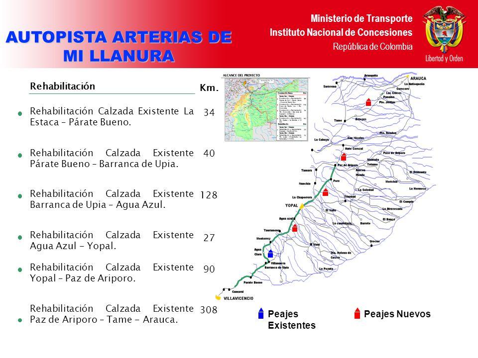 Ministerio de Transporte Instituto Nacional de Concesiones República de Colombia Construcción NuevaKm.
