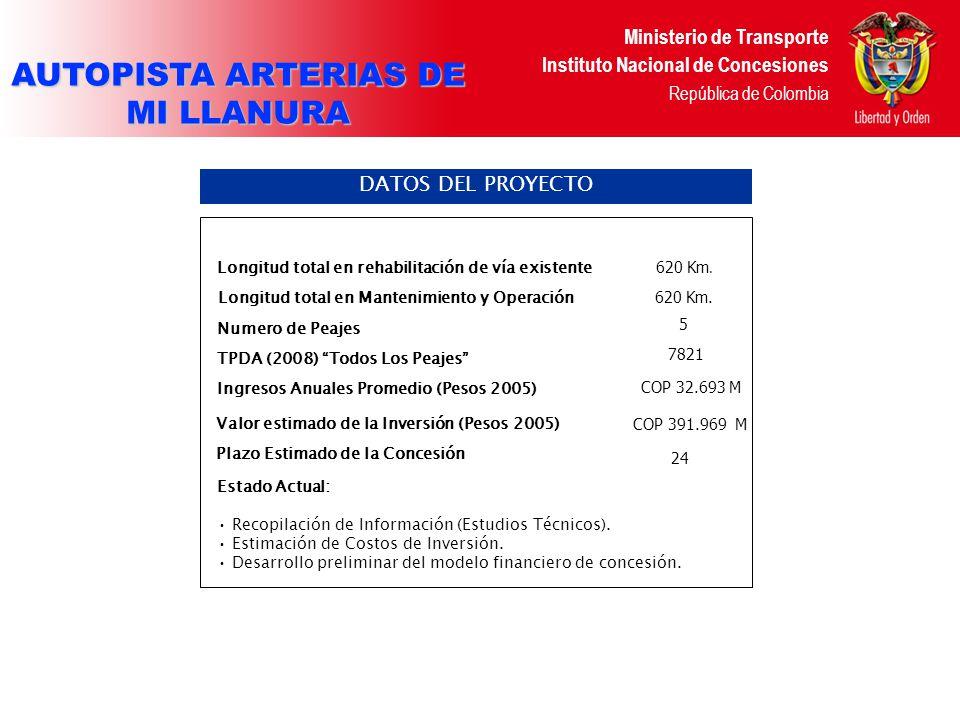 Ministerio de Transporte Instituto Nacional de Concesiones República de Colombia Actualmente se adelanta suscripción de convenios de cooperación que formaran parte del proyecto Se explora la posibilidad de acompañamiento de la banca multilateral para la estructuración de este proyecto.