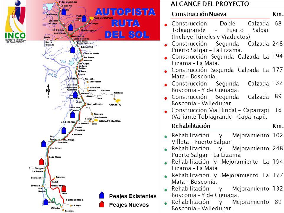 Ministerio de Transporte Instituto Nacional de Concesiones República de Colombia CONCESIÓN VIAL AUTOPISTA DE LA MONTAÑA