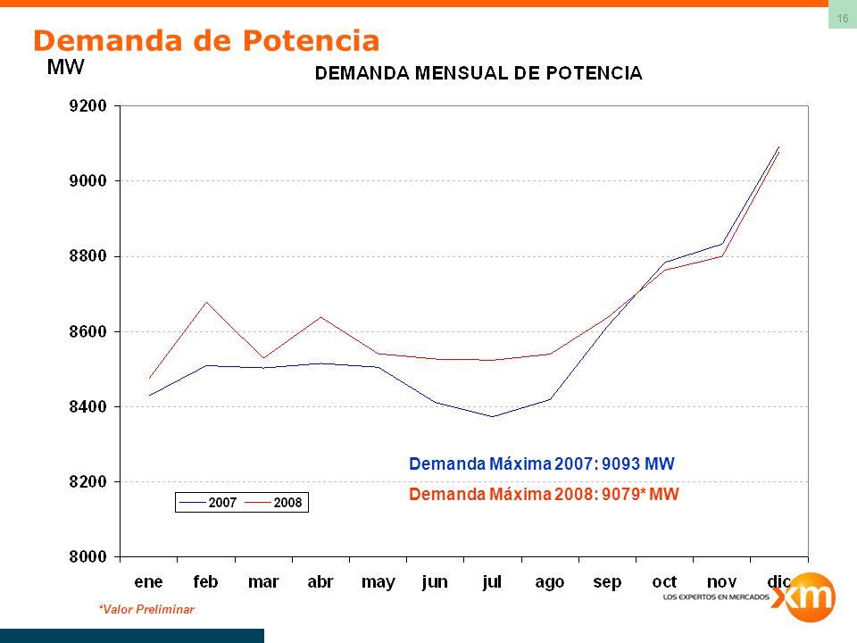 16 Demanda de Potencia Demanda Máxima 2007: 9093 MW Demanda Máxima 2008: 9079* MW *Valor Preliminar