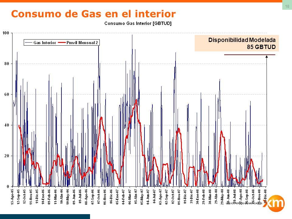 18 Consumo de Gas en el interior Disponibilidad Modelada 85 GBTUD