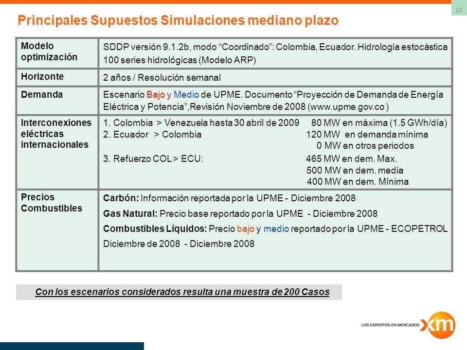 20 Principales Supuestos Simulaciones mediano plazo Modelo optimización SDDP versión 9.1.2b, modo Coordinado: Colombia, Ecuador. Hidrología estocástic