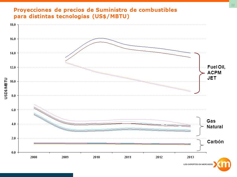 22 Proyecciones de precios de Suministro de combustibles para distintas tecnologías (US$/MBTU) Fuel Oil, ACPM JET Gas Natural Carbón