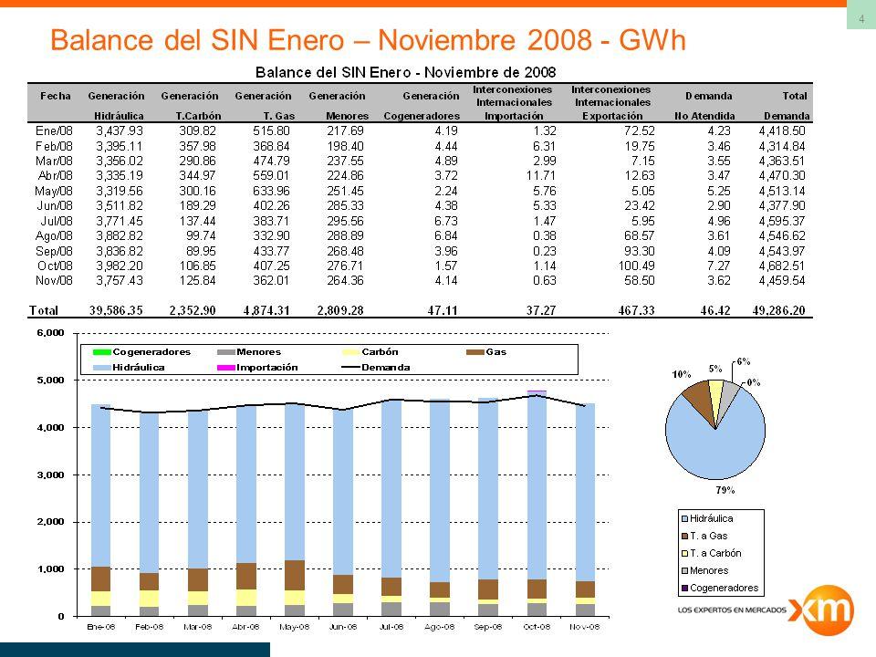 4 Balance del SIN Enero – Noviembre 2008 - GWh