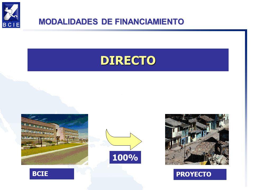 MODALIDADES DE FINANCIAMIENTO DIRECTO BCIE PROYECTO 100%