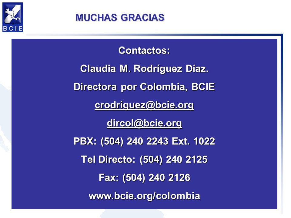 MUCHAS GRACIAS Contactos: Claudia M. Rodríguez Díaz.