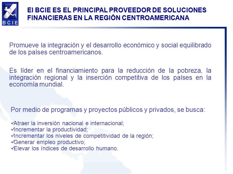 El BCIE ES EL PRINCIPAL PROVEEDOR DE SOLUCIONES FINANCIERAS EN LA REGIÓN CENTROAMERICANA Promueve la integración y el desarrollo económico y social equilibrado de los países centroamericanos.