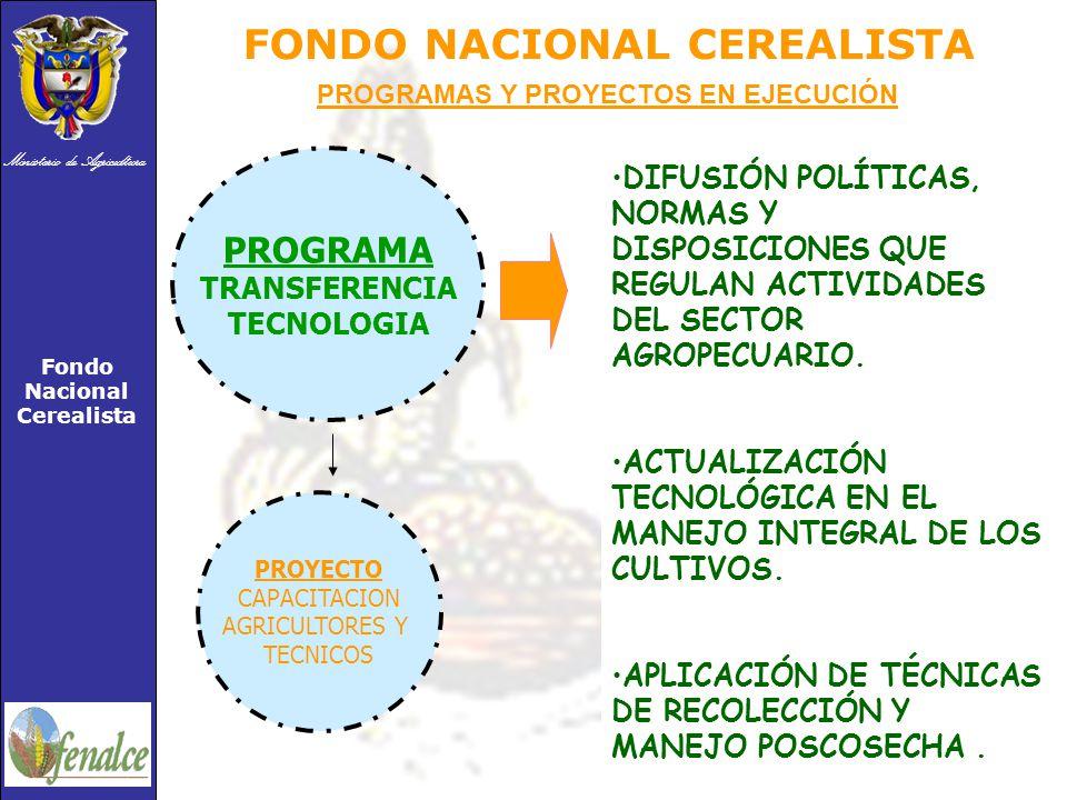 Ministerio de Agricultura Fondo Nacional Cerealista FONDO NACIONAL CEREALISTA PROGRAMA TRANSFERENCIA TECNOLOGIA DIFUSIÓN POLÍTICAS, NORMAS Y DISPOSICIONES QUE REGULAN ACTIVIDADES DEL SECTOR AGROPECUARIO.