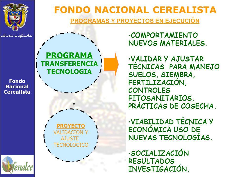 Ministerio de Agricultura Fondo Nacional Cerealista FONDO NACIONAL CEREALISTA PROGRAMA TRANSFERENCIA TECNOLOGIA COMPORTAMIENTO NUEVOS MATERIALES.