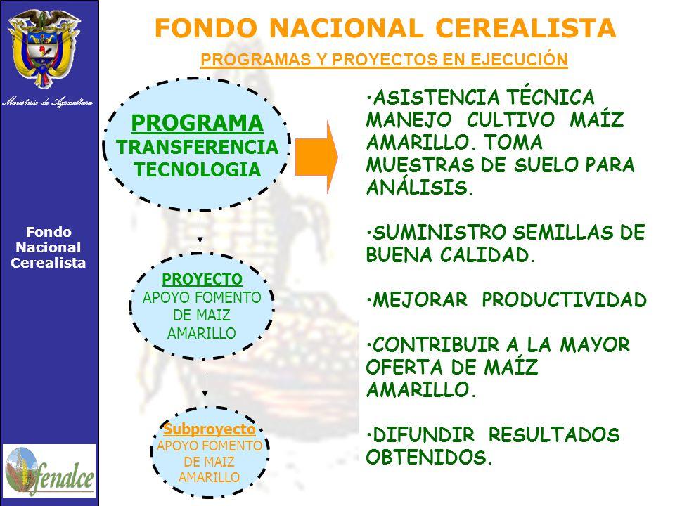 Ministerio de Agricultura Fondo Nacional Cerealista FONDO NACIONAL CEREALISTA PROGRAMA TRANSFERENCIA TECNOLOGIA ASISTENCIA TÉCNICA MANEJO CULTIVO MAÍZ AMARILLO.