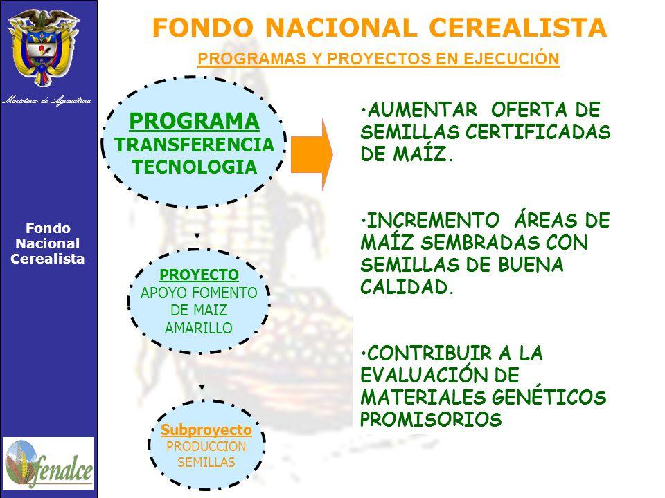 Ministerio de Agricultura Fondo Nacional Cerealista FONDO NACIONAL CEREALISTA PROGRAMA TRANSFERENCIA TECNOLOGIA AUMENTAR OFERTA DE SEMILLAS CERTIFICADAS DE MAÍZ.