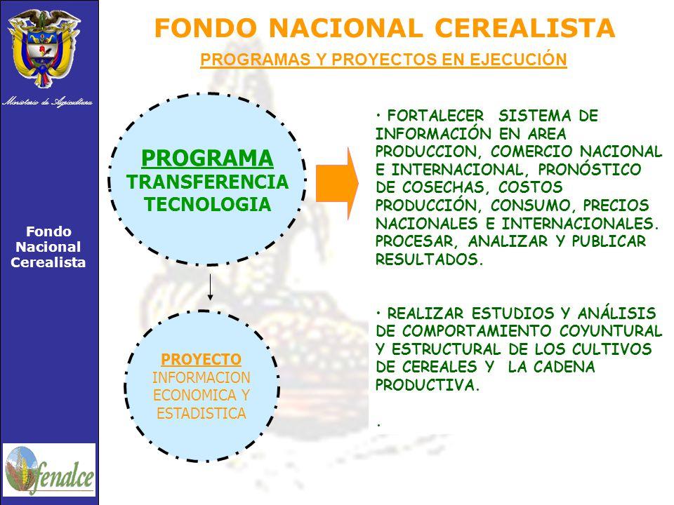 Ministerio de Agricultura Fondo Nacional Cerealista FONDO NACIONAL CEREALISTA PROGRAMA TRANSFERENCIA TECNOLOGIA FORTALECER SISTEMA DE INFORMACIÓN EN AREA PRODUCCION, COMERCIO NACIONAL E INTERNACIONAL, PRONÓSTICO DE COSECHAS, COSTOS PRODUCCIÓN, CONSUMO, PRECIOS NACIONALES E INTERNACIONALES.