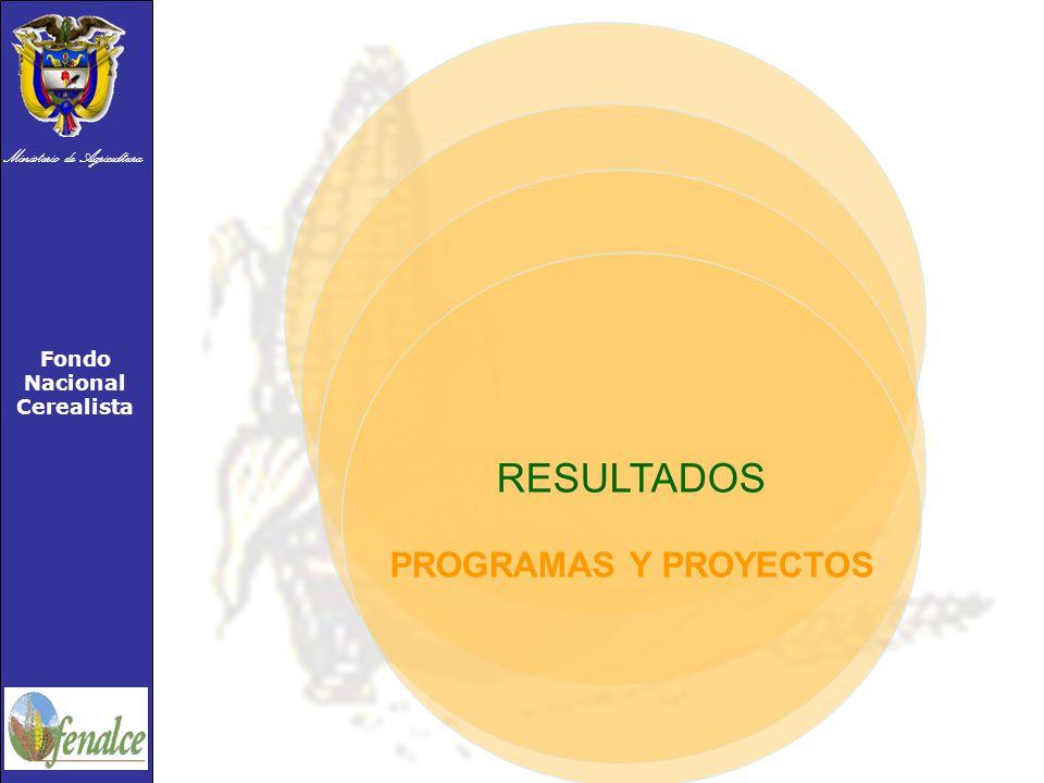 Ministerio de Agricultura Fondo Nacional Cerealista RESULTADOS PROGRAMAS Y PROYECTOS