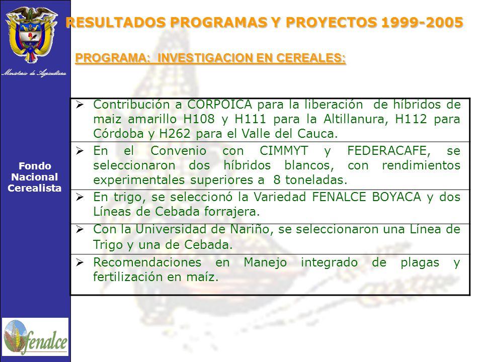 Ministerio de Agricultura Fondo Nacional Cerealista RESULTADOS PROGRAMAS Y PROYECTOS 1999-2005 PROGRAMA: INVESTIGACION EN CEREALES: Contribución a CORPOICA para la liberación de híbridos de maiz amarillo H108 y H111 para la Altillanura, H112 para Córdoba y H262 para el Valle del Cauca.