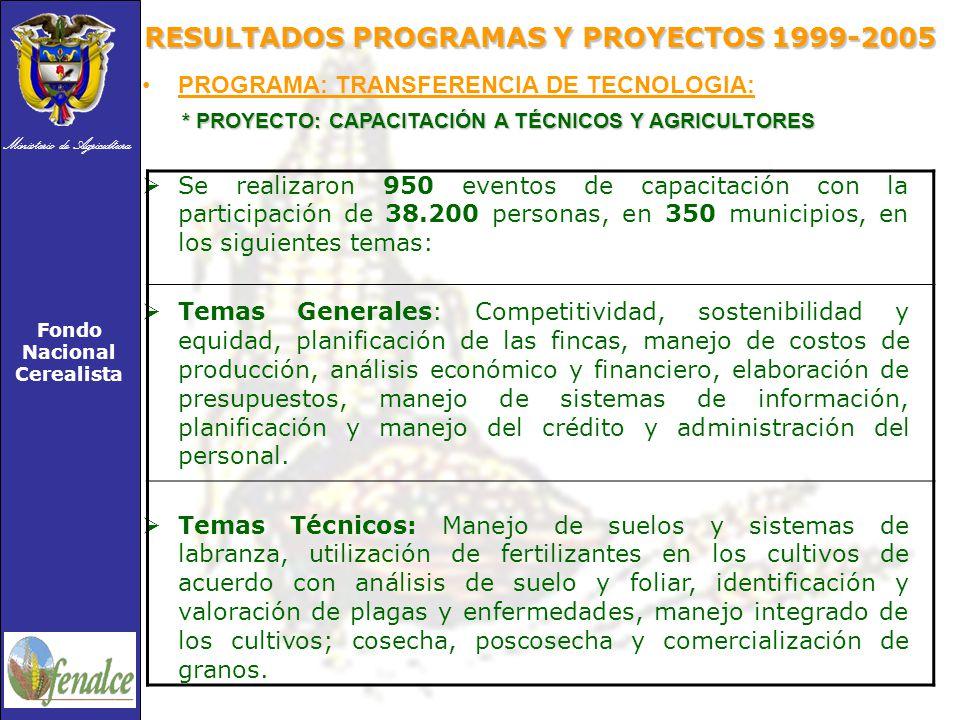 Ministerio de Agricultura Fondo Nacional Cerealista PROGRAMA: TRANSFERENCIA DE TECNOLOGIA: * PROYECTO: CAPACITACIÓN A TÉCNICOS Y AGRICULTORES Se realizaron 950 eventos de capacitación con la participación de 38.200 personas, en 350 municipios, en los siguientes temas: Temas Generales: Competitividad, sostenibilidad y equidad, planificación de las fincas, manejo de costos de producción, análisis económico y financiero, elaboración de presupuestos, manejo de sistemas de información, planificación y manejo del crédito y administración del personal.