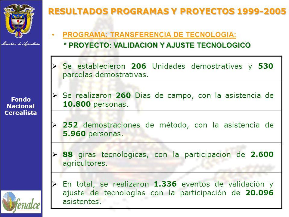 Ministerio de Agricultura Fondo Nacional Cerealista PROGRAMA: TRANSFERENCIA DE TECNOLOGIA: * PROYECTO: VALIDACION Y AJUSTE TECNOLOGICO Se establecieron 206 Unidades demostrativas y 530 parcelas demostrativas.