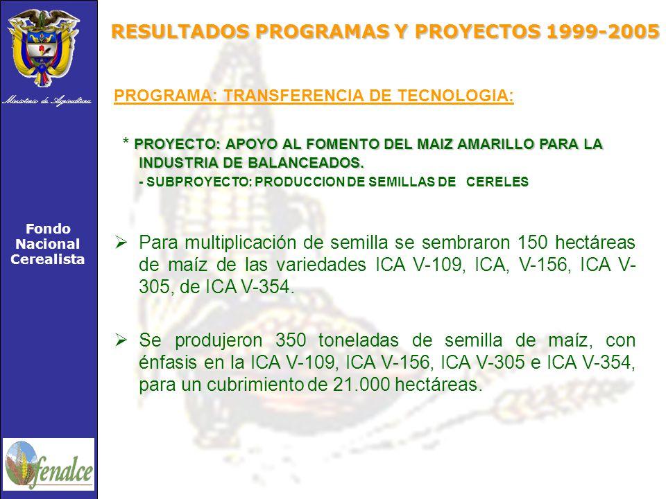 Ministerio de Agricultura Fondo Nacional Cerealista PROGRAMA: TRANSFERENCIA DE TECNOLOGIA: PROYECTO: APOYO AL FOMENTO DEL MAIZ AMARILLO PARA LA INDUSTRIA DE BALANCEADOS.