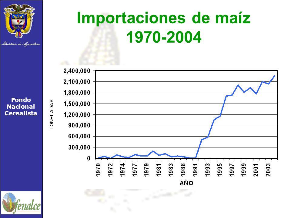 Ministerio de Agricultura Fondo Nacional Cerealista Importaciones de maíz 1970-2004