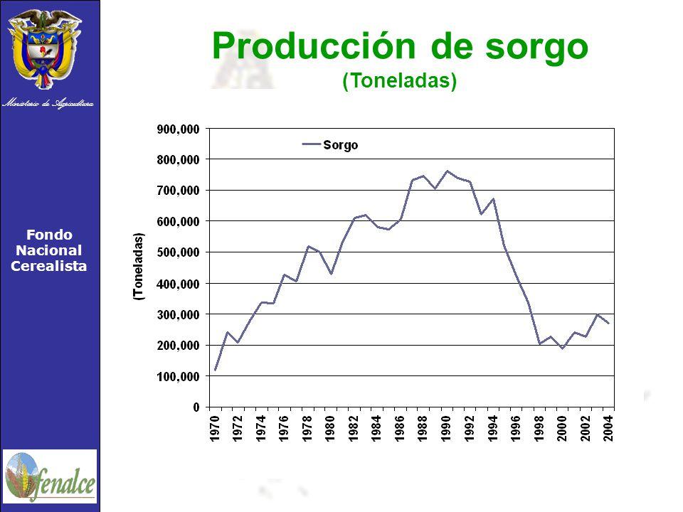 Ministerio de Agricultura Fondo Nacional Cerealista Producción de sorgo (Toneladas)