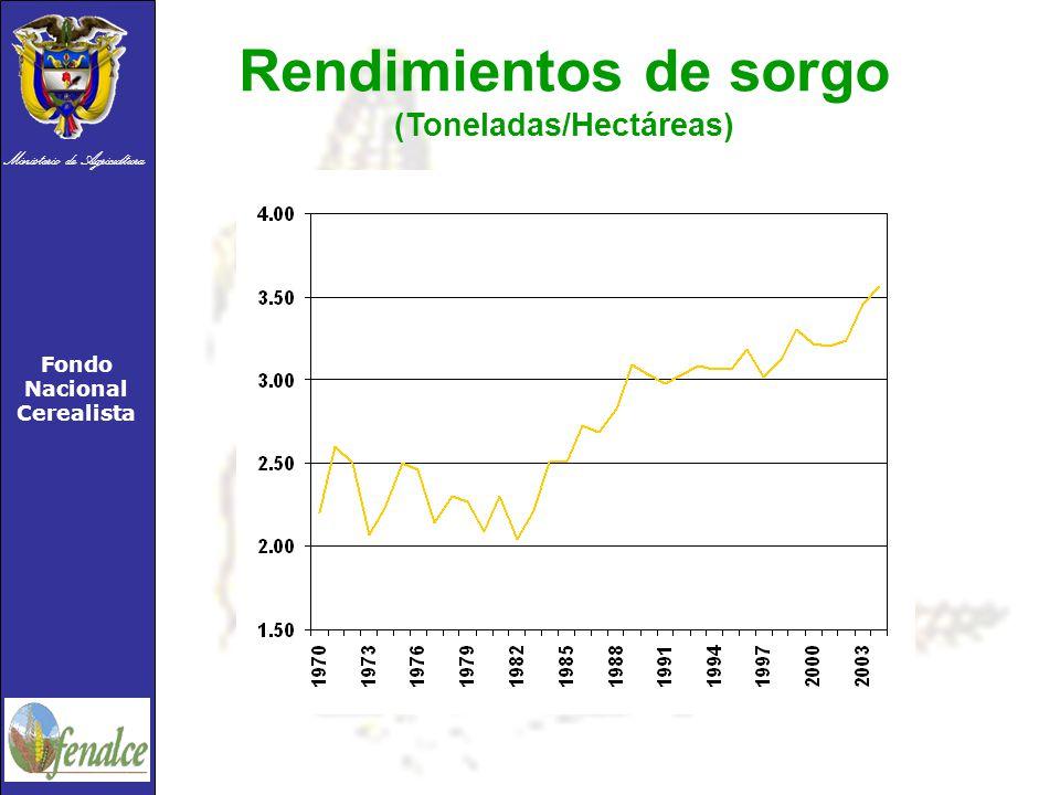 Ministerio de Agricultura Fondo Nacional Cerealista Rendimientos de sorgo (Toneladas/Hectáreas)