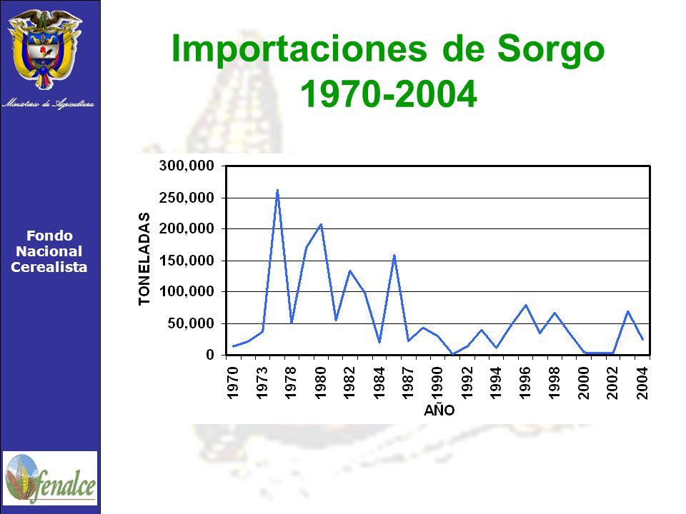 Ministerio de Agricultura Fondo Nacional Cerealista Importaciones de Sorgo 1970-2004