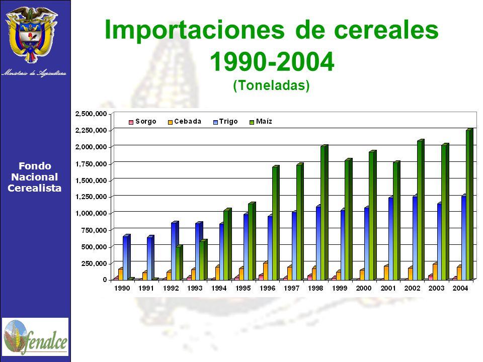 Ministerio de Agricultura Fondo Nacional Cerealista Importaciones de cereales 1990-2004 (Toneladas)