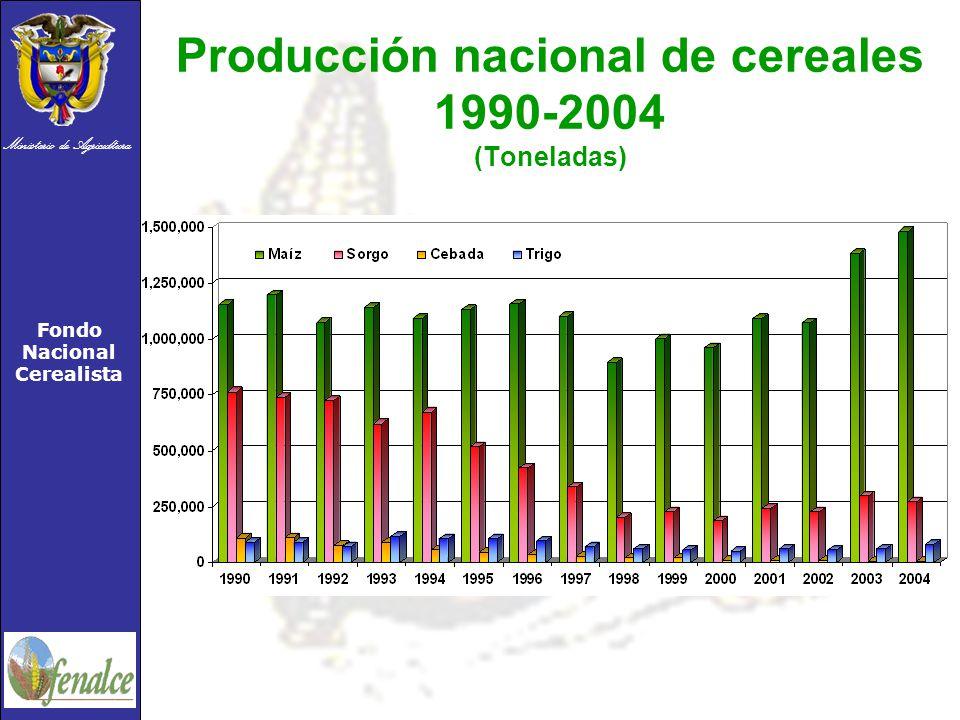 Ministerio de Agricultura Fondo Nacional Cerealista Producción nacional de cereales 1990-2004 (Toneladas)