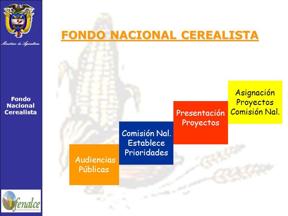 Ministerio de Agricultura Fondo Nacional Cerealista Audiencias Públicas Comisión Nal.