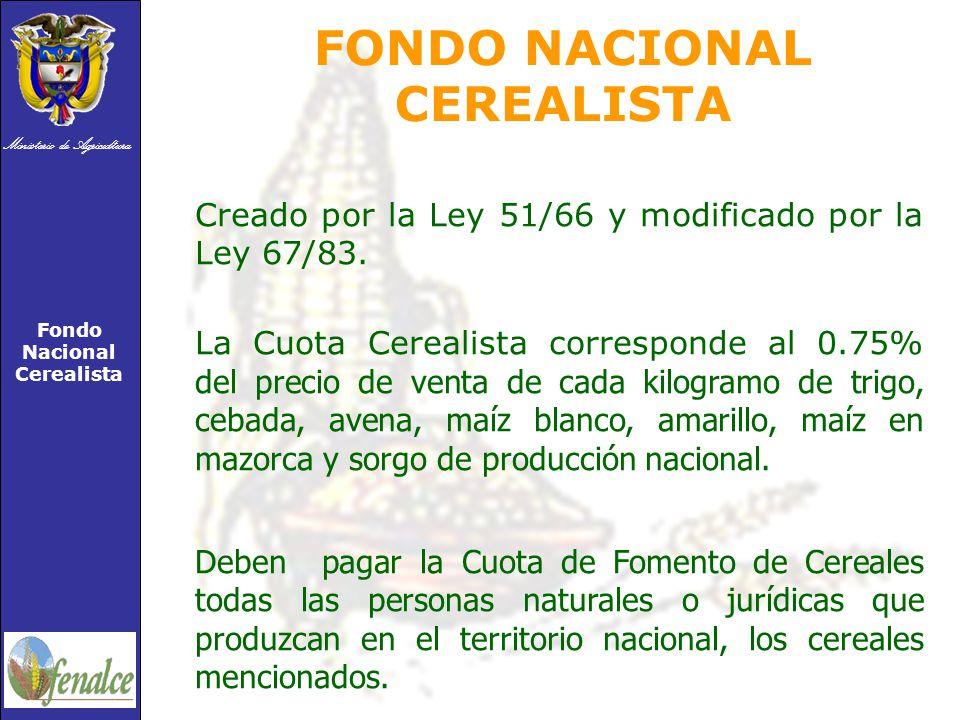 Ministerio de Agricultura Fondo Nacional Cerealista FONDO NACIONAL CEREALISTA Creado por la Ley 51/66 y modificado por la Ley 67/83.