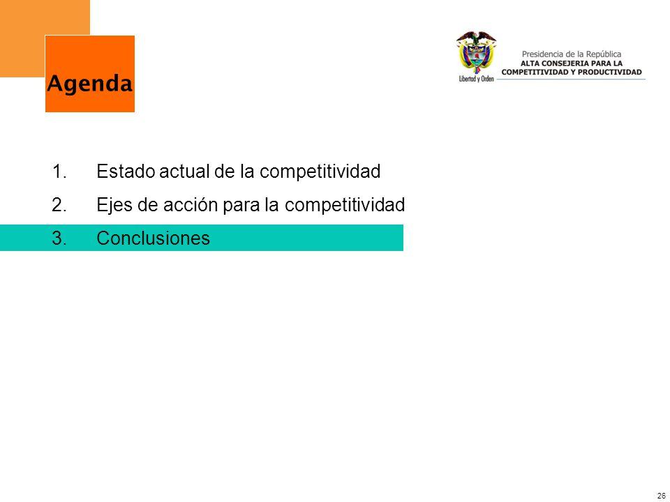 26 1.Estado actual de la competitividad 2.Ejes de acción para la competitividad 3.Conclusiones Agenda