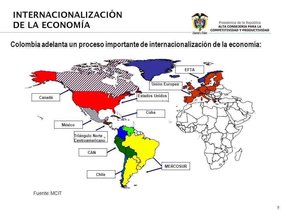 6 INTERNACIONALIZACIÓN DE LA ECONOMÍA Colombia adelanta un proceso importante de internacionalización de la economía: México CAN Chile MERCOSUR Triángulo Norte Centroamericano Cuba Estados Unidos Canadá EFTA Unión Europea Fuente: MCIT