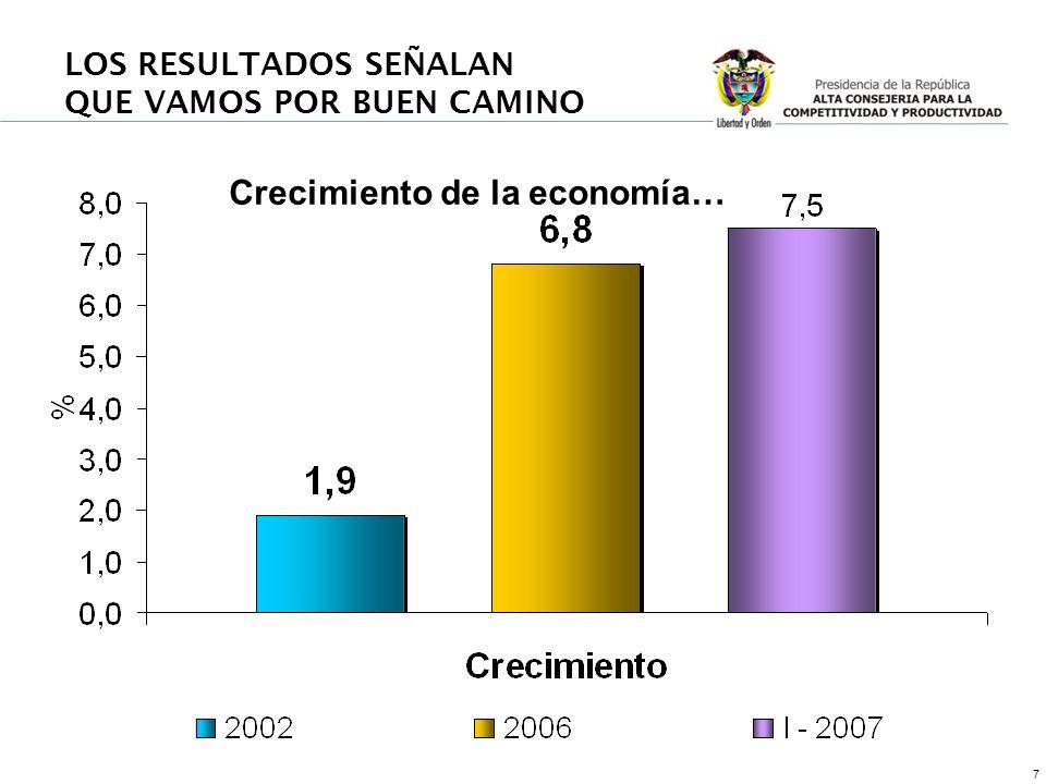 7 Crecimiento de la economía… LOS RESULTADOS SEÑALAN QUE VAMOS POR BUEN CAMINO