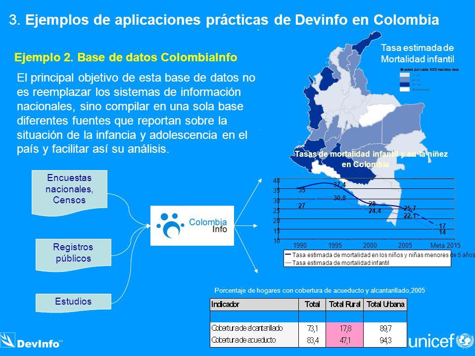 3. Ejemplos de aplicaciones prácticas de Devinfo en Colombia Ejemplo 2. Base de datos ColombiaInfo El principal objetivo de esta base de datos no es r