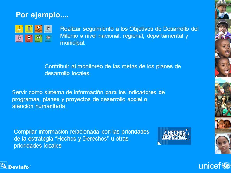 En Colombia mas de 190 personas de más de 80 organizaciones han sido capacitadas: Gobernaciones (Antioquia, Atlántico, Bogota, Boyacá, Casanare, Córdoba, Cundinamarca, La Guajira, Meta, Sucre, Tolíma y Valle) 52 Municipios (en Antioquia) Organismos del nivel central (ICBF, DANE, Ministerio de Protección Social, Procuraduría, Colombia Joven y DNP) Agencias del naciones Unidas (UN-HABITAT, PNUD, OIM, OCHA, UNFPA, FAO) ONGs (CINDE, Casa de juventud de Sibate) 3.