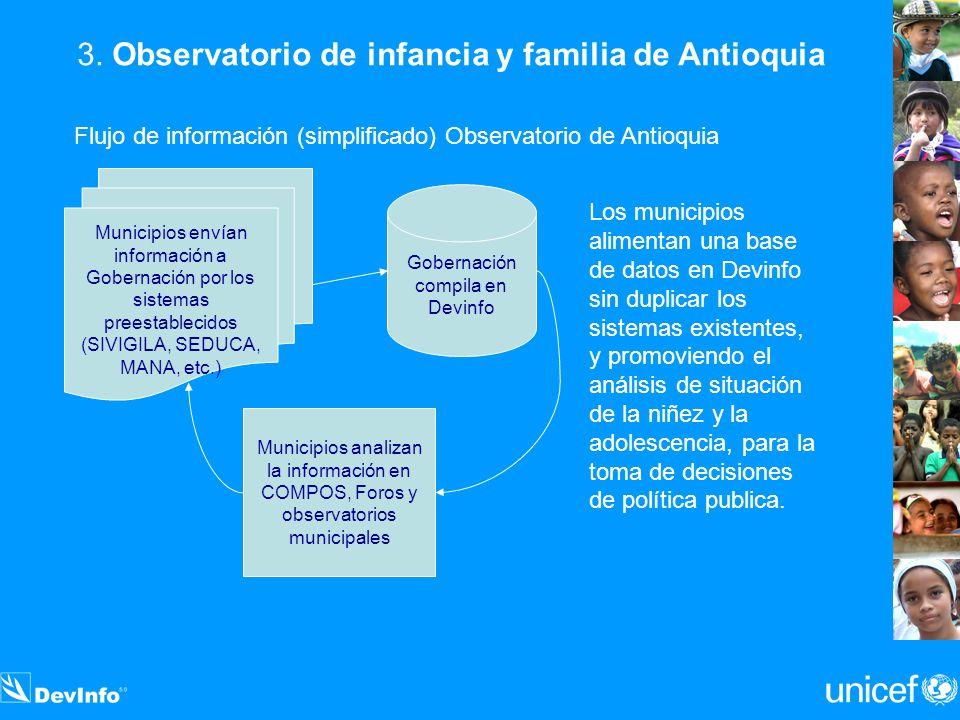 Municipios envían información a Gobernación por los sistemas preestablecidos (SIVIGILA, SEDUCA, MANA, etc.) Gobernación compila en Devinfo Municipios