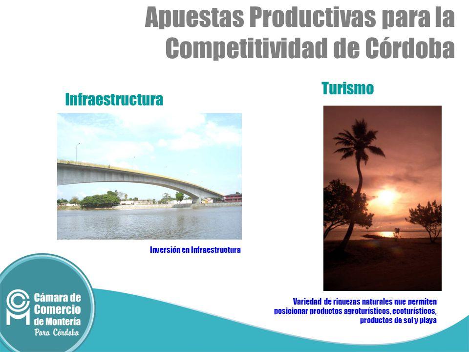 Apuestas Productivas para la Competitividad de Córdoba Infraestructura Turismo Inversión en Infraestructura Variedad de riquezas naturales que permiten posicionar productos agroturísticos, ecoturísticos, productos de sol y playa