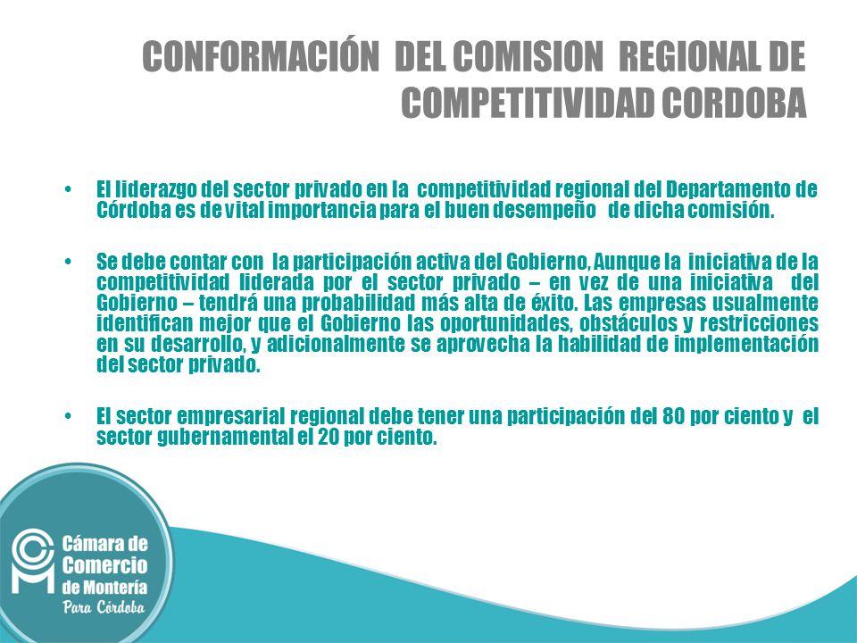 CONFORMACIÓN DEL COMISION REGIONAL DE COMPETITIVIDAD CORDOBA El liderazgo del sector privado en la competitividad regional del Departamento de Córdoba es de vital importancia para el buen desempeño de dicha comisión.